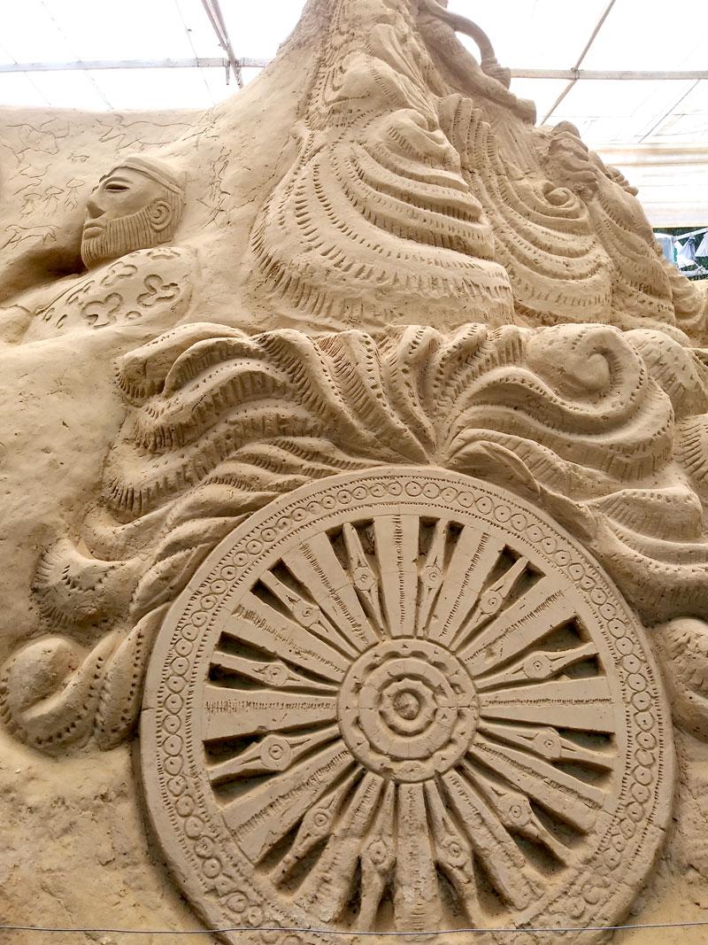 Museum in Mysore